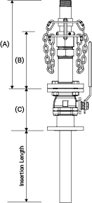 Line drawing of FL series showing relevant dimensions.